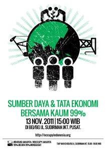 #dudukijakarta-TataEkonomi@0