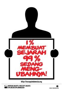#dudukijakarta_manwsignboard-sejarah99persen